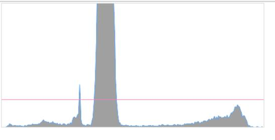 Click image for larger version.  Name:Histogram.jpg Views:27 Size:5.9 KB ID:21309